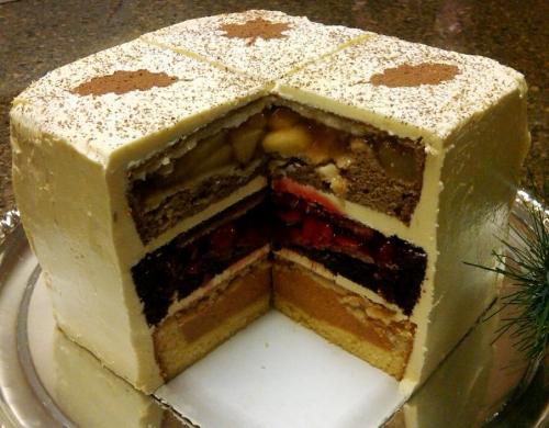 White Cake Recipe With Oil