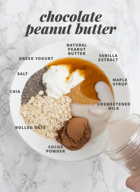 Chocolate Peanut Butter Overnight Oats Keeprecipes Your